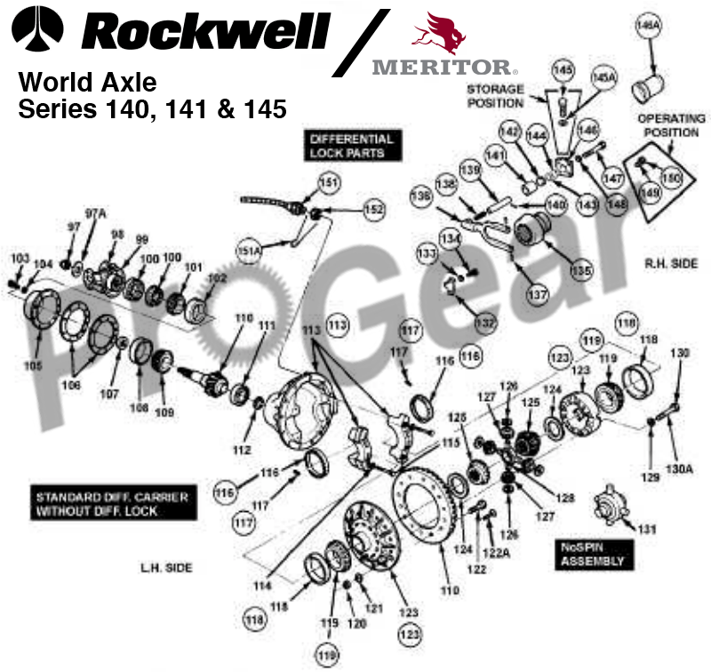 new rockwell differentials  rebuilt rockwell differential